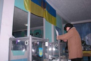 Явка виборців на Тернопільщині – 68,28%