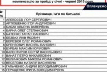 Тернопільські нардепи серед 107