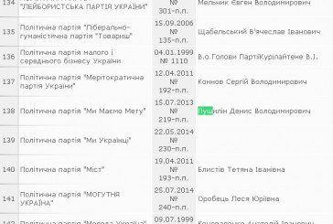 Партію Пушиліна зареєстрували на місцеві вибори (ДОКУМЕНТ)