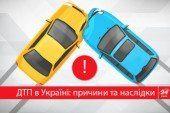 Цифри, які вас вразять: сумна статистика ДТП в Україні (ІНФОГРАФІКА)