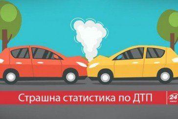 В Україні зросла кількість аварій: страшна статистика в інфографіці
