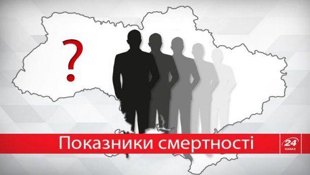 Україна серед лідерів у моторошному списку смертності (ІНФОГРАФІКА)