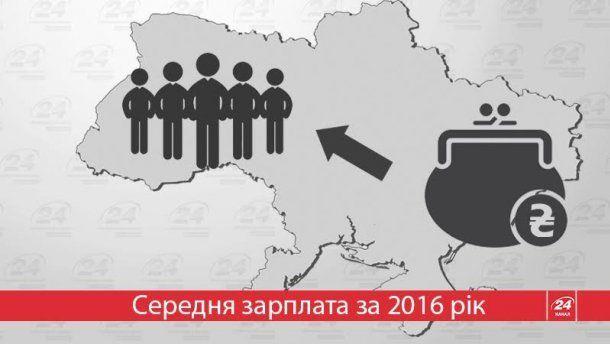 Де в Україні вигідно працювати, а в яких областях платять копійки (інфографіка)
