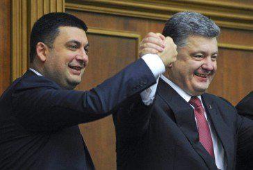 Українські президенти і ефективні економічні реформи – речі несумісні