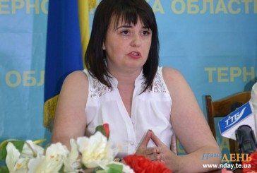 Тернопіль цьогоріч отримав із держбюджету освітню субвенцію у сумі понад 269 млн 283 тис грн