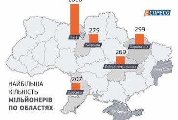 В Україні понад 4 тисячі мільйонерів, наймолодшому – 7 років (Інфографіка)