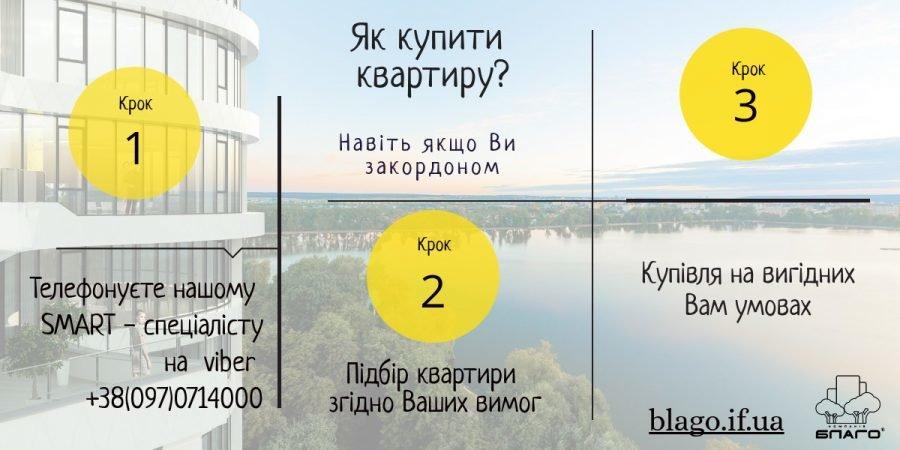Як купити квартиру в Івано-Франківську, перебуваючи закордоном