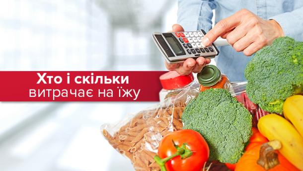 Недешеве задоволення: скільки українці витрачають на їжу (ІНФОГРАФІКА)