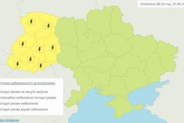 Штормове попередження: на Тернопільщині ймовірна негода – грози, град, шквали