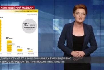 """""""Ми самі могли б давати позики МВФ"""": робота НАБУ в цифрах і масштаби корупції в Україні (ВІДЕО, ІНФОГРАФІКА)"""