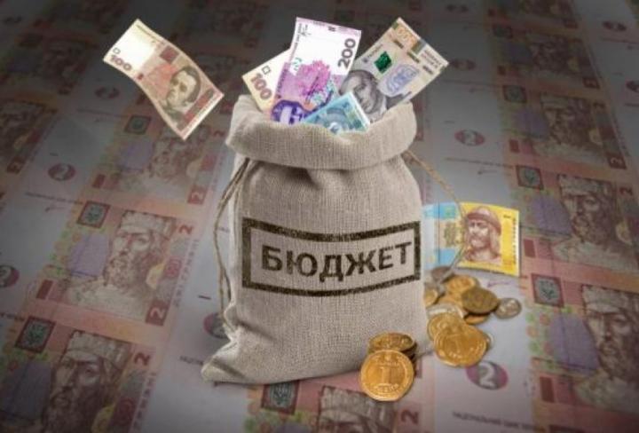 Платники Тернопільщини спрямували добюджету понад 6,5 млрд грн