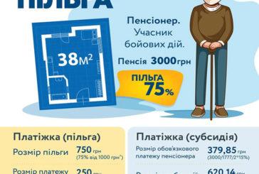 Українці можуть вирішувати: користуватися в опалювальний сезон пільгою чи субсидією (ІНФОГРАФІКА)