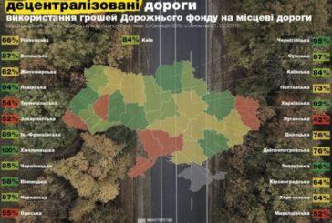 Тернопільщина – серед п'яти областей, які провалили дорожні ремонти цього року (ІНФОГРАФІКА)