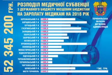 Голова Тернопільської ОДА Степан Барна: 2018-ий рік бюджетники завершать без заборгованостей із зарплати