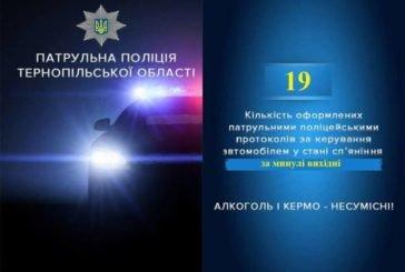 У минулі вихідні на Тернопільщині патрульним попалися 19 п'яних водіїв