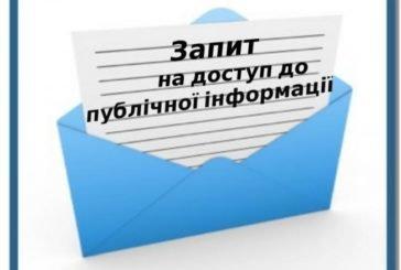 Доходи та сплачені податки – топові теми запитів публічної інформації у фіскалів Тернопільщини