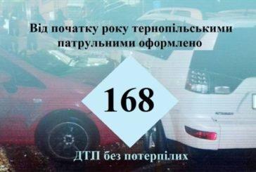 Тернопільські патрульні цьогоріч уже оформили 168 ДТП без потерпілих