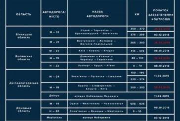 В Україні з'являться ще 25 радарів TruCam, на Тернопільщині – також (ІНФОГРАФІКА)