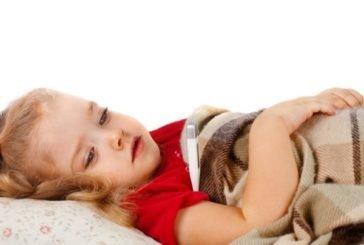 Тернопільські лікарі про ацетон в організмі дитини. Як швидко і правильно допомогти?