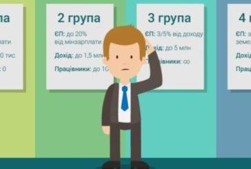Третя група спрощеної системи оподаткування: можливість обрання неприбутковими підприємствами