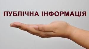 Про що запитують жителі Тернопільщини у податківців?