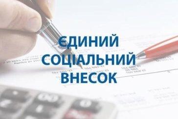 На соціалку бізнес Тернопільщини спрямував майже 2,2 млрд грн єдиного внеску