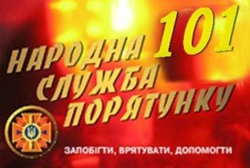 У Тернополі в пожежі постраждав безхатченко