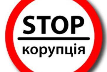 Які профзаходи для запобігання корупції проводять податківці Тернопільщини?