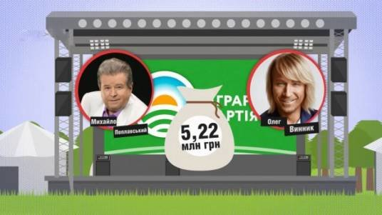 Співи Винника й Поплавського обійшлись виборчому фонду аграріїв у 5,22 млн. грн.