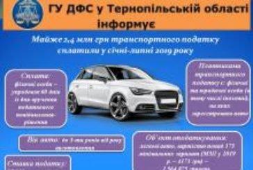 На Тернопільщині власники авто сплатили майже 2,4 млн грн транспортного податку