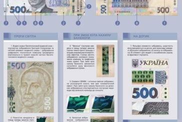 На Тернопільщині виявили підроблені купюри номіналом 500 гривень