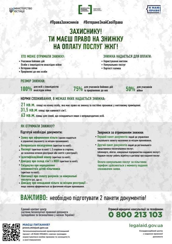 #ПраваЗахисників: оплата послуг ЖКГ
