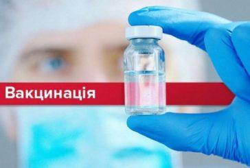 Під час карантину можна вакцинуватися