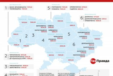 З'явилися тарифи на газ у регіонах. Скільки платитимуть мешканці Тернопільщини (ІНФОГРАФІКА)