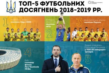 Топ-5 футбольних досягнень в Україні за 2018-2019 роки