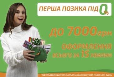 Оформити кредит онлайн – найшвидший спосіб отримати гроші