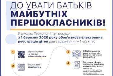 Міська рада Тернополя запускає сервіс для запису дітей до школи на основі технології Blockchain