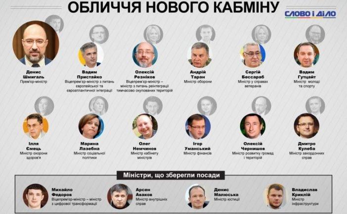 Уряд Шмигаля: хто прийшов, хто залишився