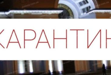Вистав не буде: у Тернопільському драмтеатрі карантин до кінця місяця