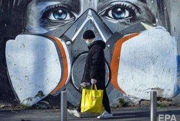 У світі 81% працівників страждають від кризи, спричиненої пандемією