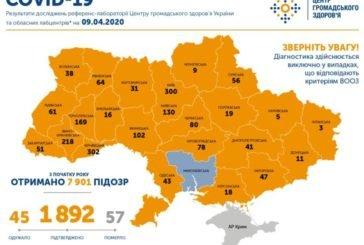 В Україні підтверджено 1892 випадків COVID-19