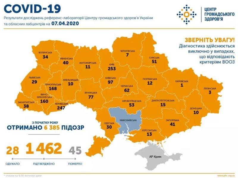 В Україні коронавірус діагностували у 1462 людей