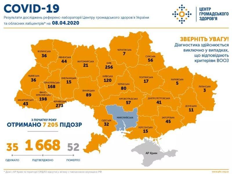 В Україні за добу зареєстрували 206 нових випадків захворювання на коронавірус, на Тернопільщині – жодного