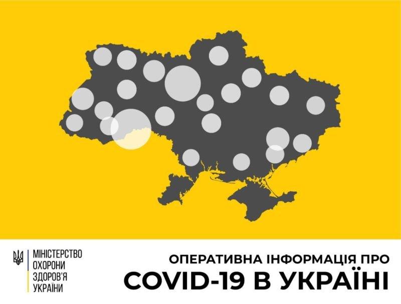  В Україні зафіксовано 669 випадків коронавірусної хвороби COVID-19