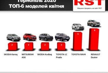 Карантин «допоміг»: у Тернополі продаж нових авто впав на 60% (ІНФОГРАФІКА)
