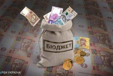 Внесок платників Тернопільщини до зведеного бюджету перевищив 2,3 млрд грн