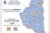 На Тернопільщині виявили три нових випадки ініфікування COVID-19