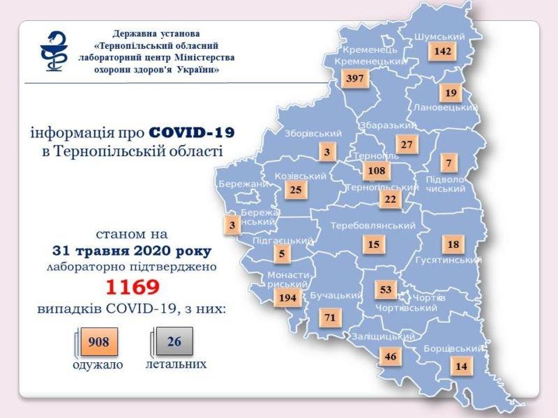 На Тернопільщині виявили нових хворих у Тернополі та чотирьох районах області