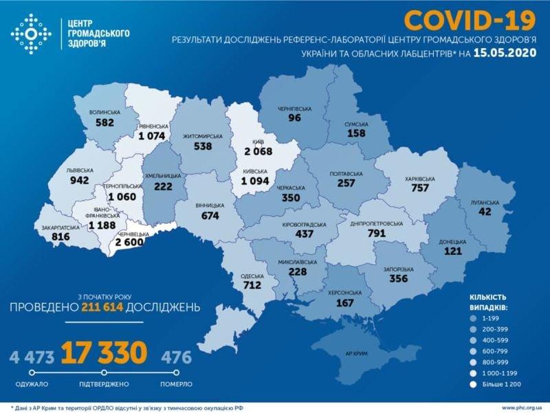 В Україні за добу виявили 483 людей, інфікованих коронавірусом
