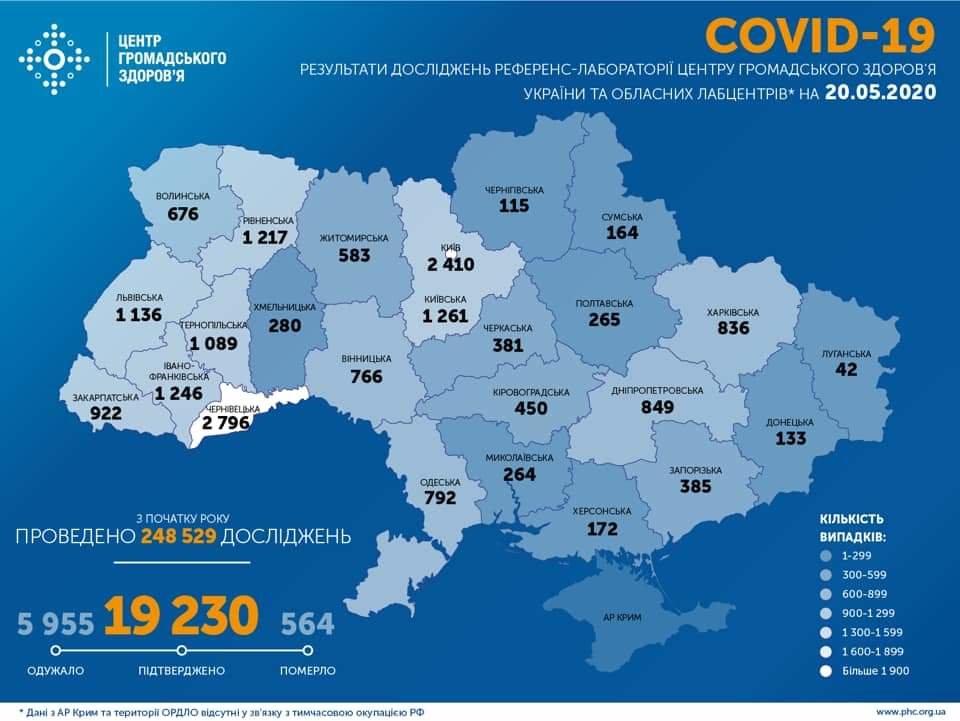 В Україні протягом останньої доби лабораторно підтверджено 354 випадків коронавірусу